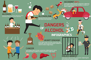 Images of impact of alcohol on health and wellbeing. Licensing Objectives. Promotion of Health.